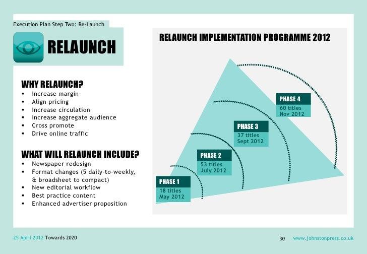 Execution Plan Step Two: Re-Launch                                            RELAUNCH IMPLEMENTATION PROGRAMME 2012      ...