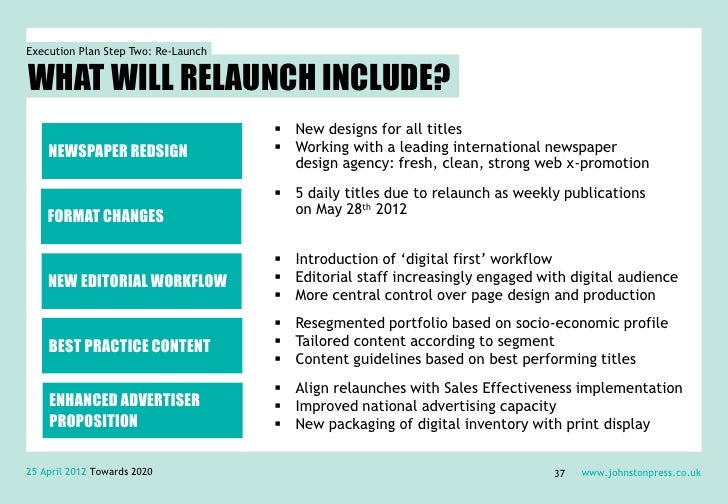 Execution Plan Step Two: Re-LaunchWHAT WILL RELAUNCH INCLUDE?                                      New designs for all ti...