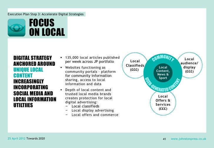 Execution Plan Step 3: Accelerate Digital Strategies               FOCUS               ON LOCAL   DIGITAL STRATEGY        ...