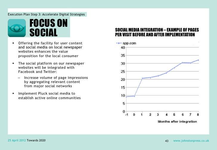 Execution Plan Step 3: Accelerate Digital Strategies               FOCUS ON               SOCIAL                          ...