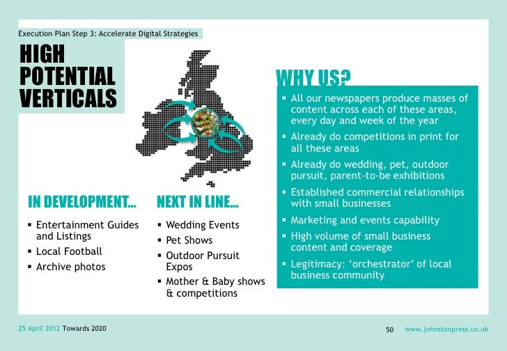 Execution Plan Step 3: Accelerate Digital StrategiesHIGHPOTENTIAL                                                       WH...