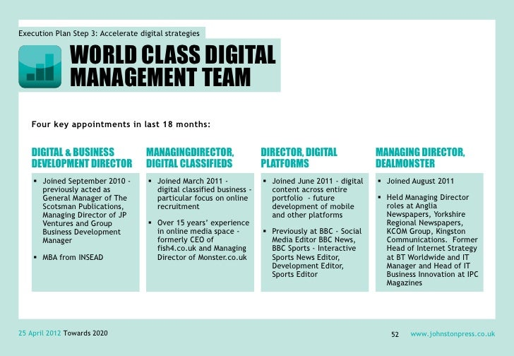 ExecutionReviewStrategic Plan Step 3: Accelerate digital strategies               WORLD CLASS DIGITAL               MANAGE...
