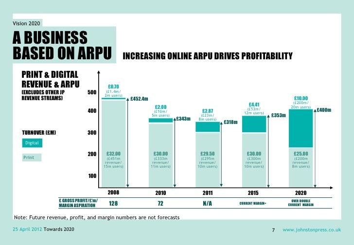 Vision 2020A BUSINESSBASED ON ARPU                                        INCREASING ONLINE ARPU DRIVES PROFITABILITY   PR...