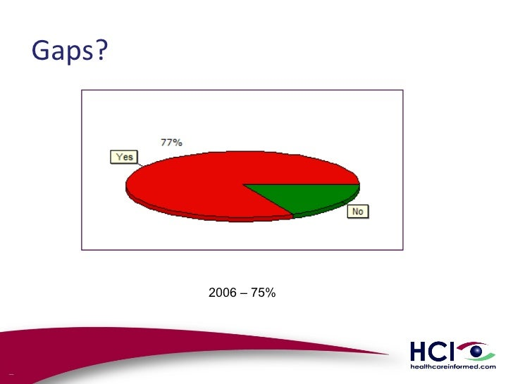 Enforcement                 Implementation• Prioritisation - Hospitals• Private - Public• Standards Comparable – ISQua - WHO