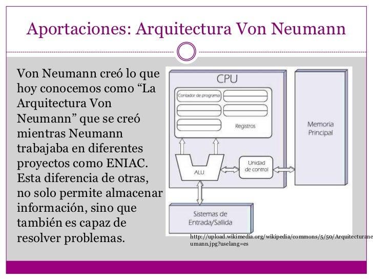John von neumann Slide 3