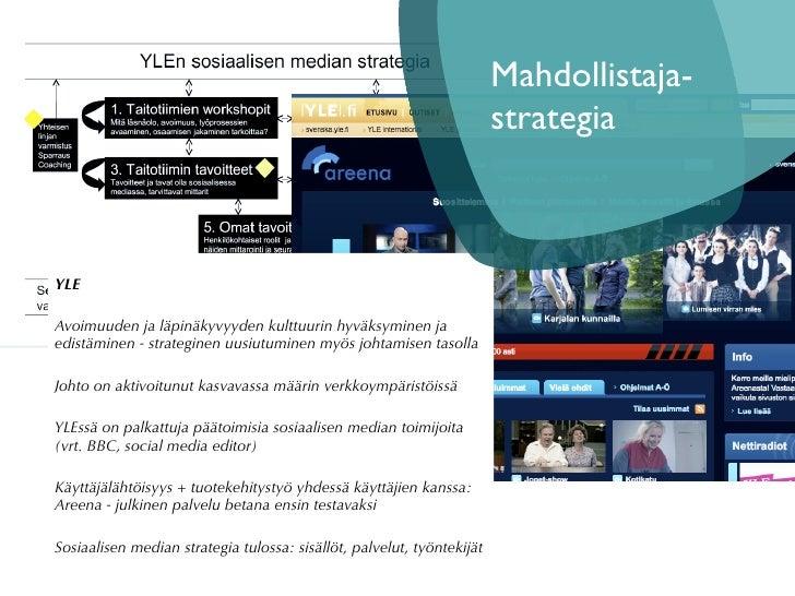 Sosiaalinen Media Tutkimus