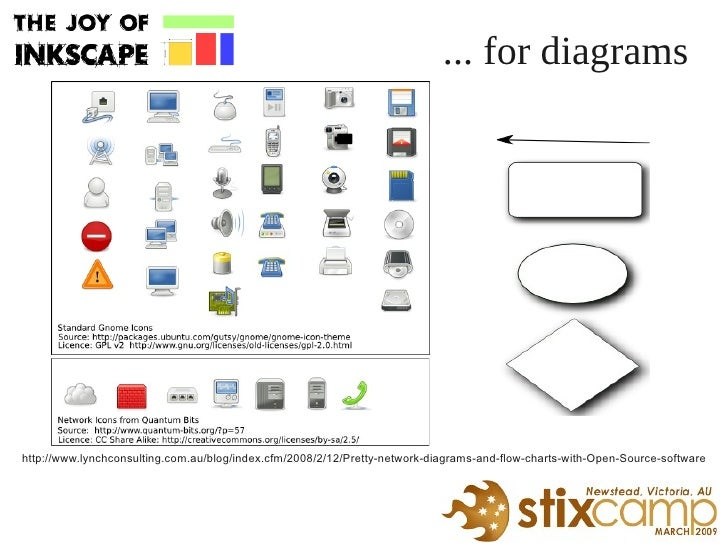 Joy of inkscape at stixcamp signs logos ccuart Image collections