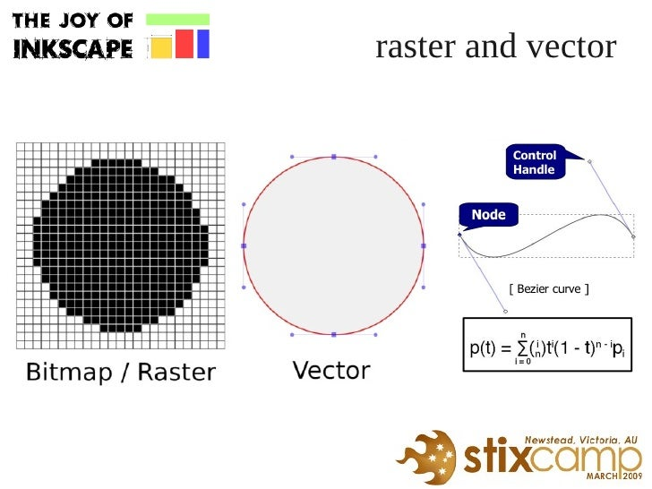 Joy of inkscape at stixcamp 7 for diagrams block ccuart Image collections