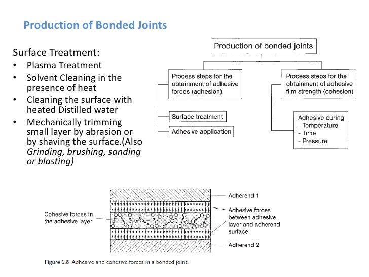 book Long Term Performance of Polymer Concrete for Bridge Decks