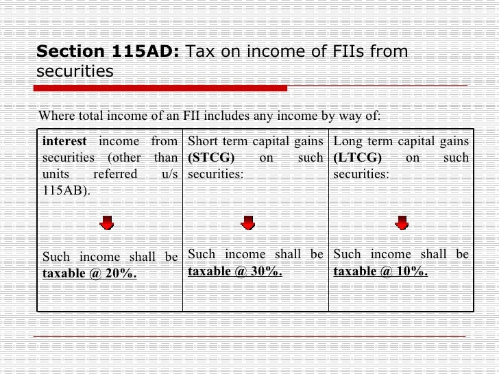 gdrs fccbs Elsewhere are known as global depository receipts (gdrs) in the indian  context, fccb/drs are treated as fdi 29 'capital account transaction' means a .