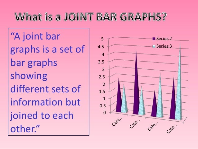 Image result for joint graph