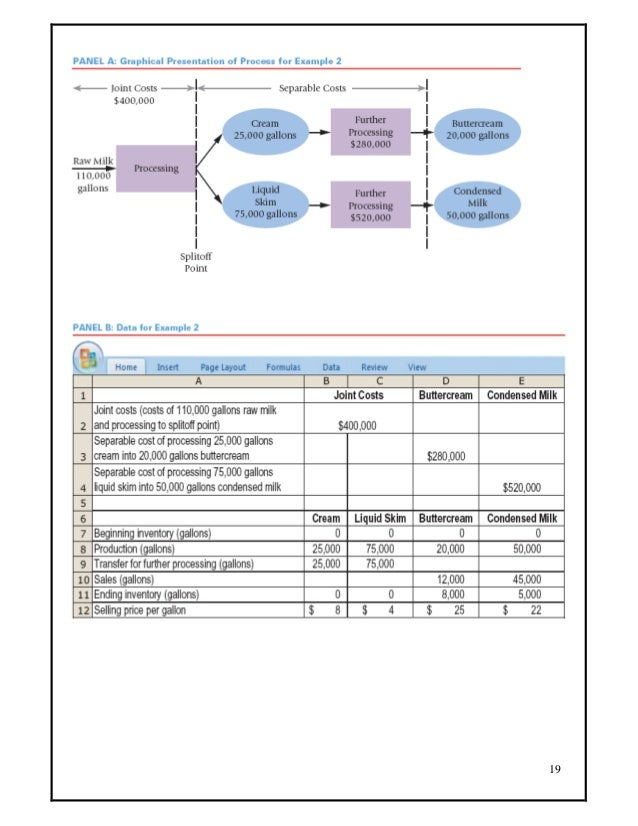 termpaper on joint product costing This term paper was an attempt to acquaint the students with the real world situations  for example, calculating the cost of product is a cost accounting function that  this is the case, for example, when joint products are produced or when.