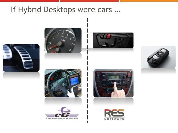 If Hybrid Desktops were cars …