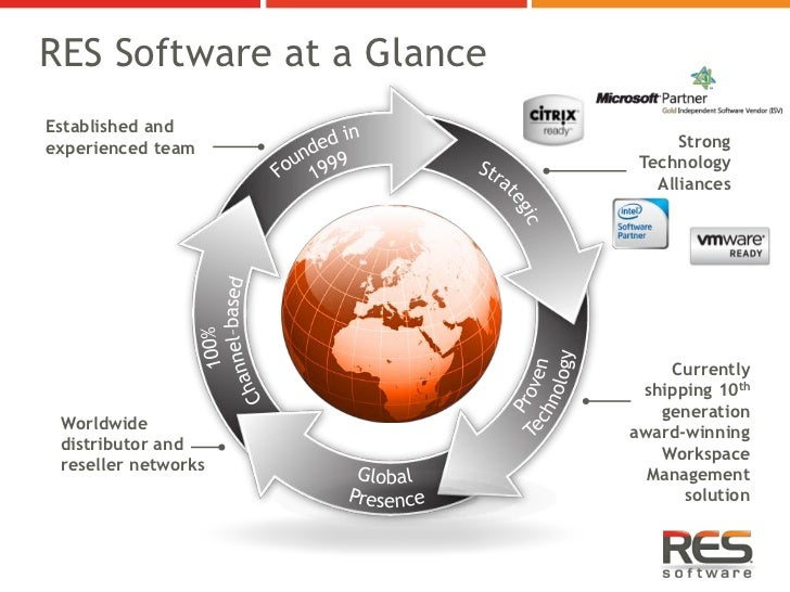 RES Software at a GlanceEstablished andexperienced team                 Strong                            Technology      ...