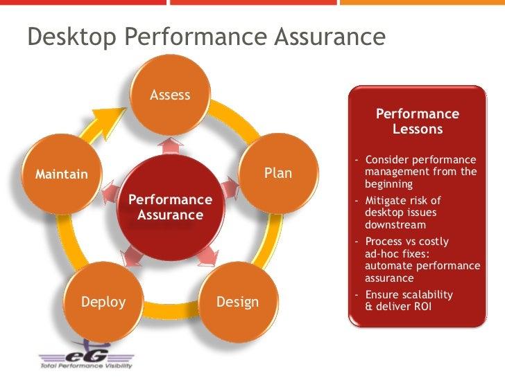 Desktop Performance Assurance                 Assess                                                 Performance          ...