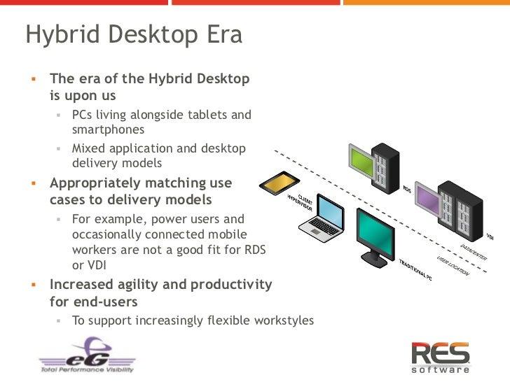 Hybrid Desktop Era   The era of the Hybrid Desktop    is upon us     PCs living alongside tablets and      smartphones  ...