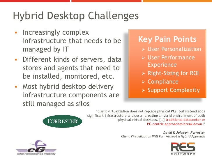 Hybrid Desktop Challenges Increasingly complex  infrastructure that needs to be                       Key Pain Points  ma...