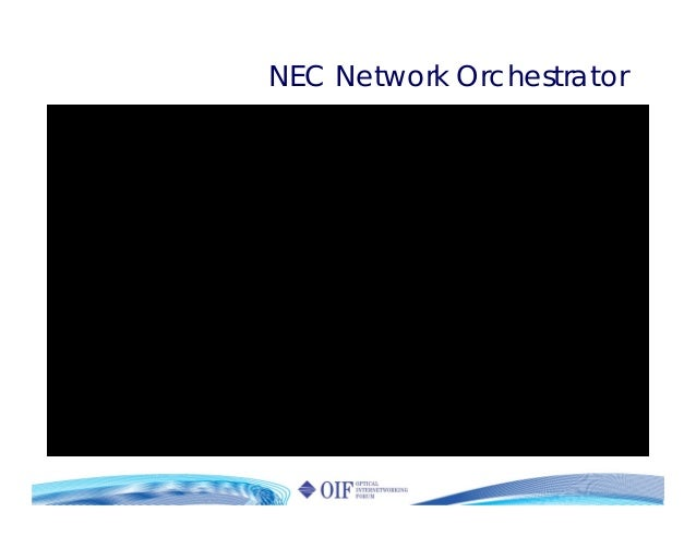 NEC Network Orchestrator <NEC VIDEO> <Showing Chat, Conn Setup>