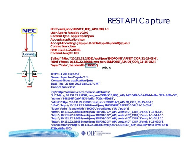 Mb/s REST API Capture HTTP/1.1 201 Created Server: Apache-Coyote/1.1 Content-Type: application/json Date: Tue, 23 Sep 2014...
