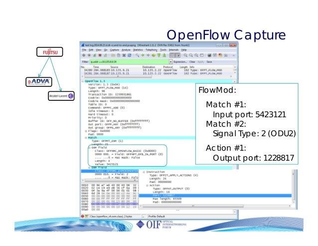 OpenFlow Capture FlowMod: Match #1: Input port: 5423121 Match #2: Signal Type: 2 (ODU2) Action #1: Output port: 1228817