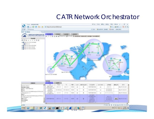 CATR Network Orchestrator