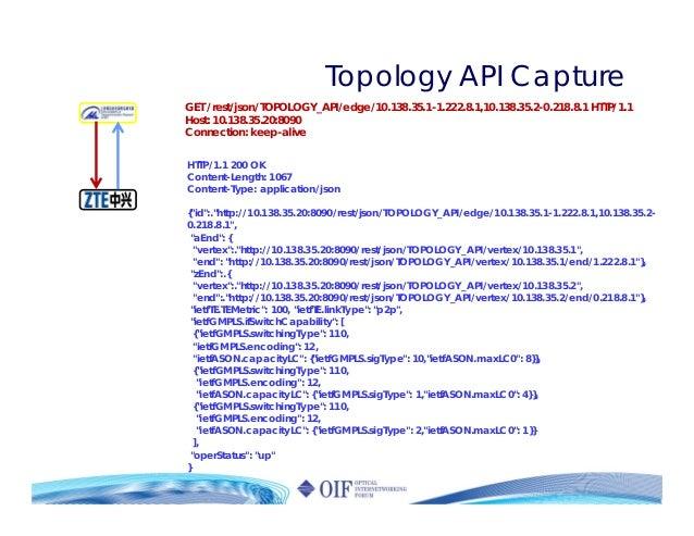 "Topology API Capture HTTP/1.1 200 OK Content-Length: 1067 Content-Type: application/json {""id"":.""http://10.138.35.20:8090/..."