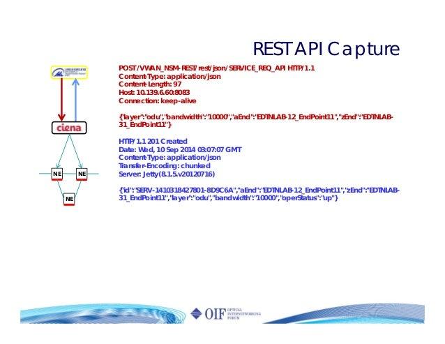 REST API Capture NE NE NE POST /VWAN_NSM-REST/rest/json/SERVICE_REQ_API HTTP/1.1 Content-Type: application/json Content-Le...