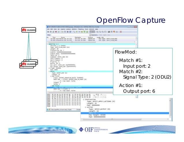 OpenFlow Capture FlowMod: Match #1: Input port: 2 Match #2: Signal Type: 2 (ODU2) Action #1: Output port: 6