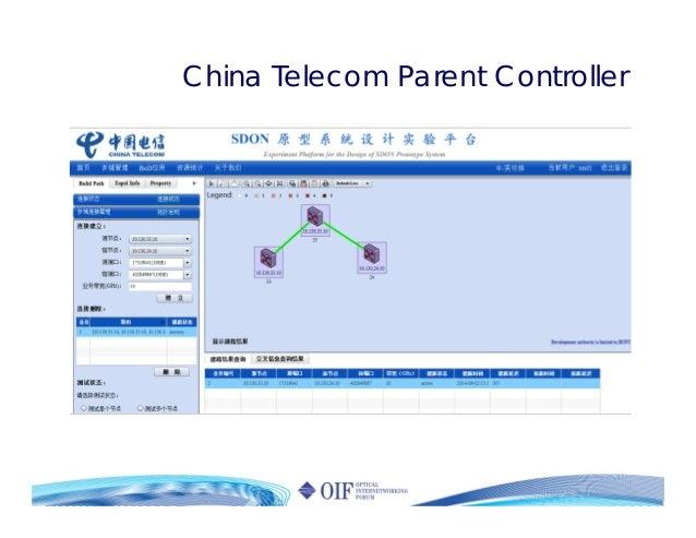 China Telecom Parent Controller