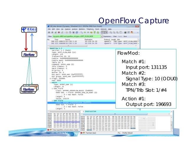 FlowMod: Match #1: Input port: 131135 Match #2: Signal Type: 10 (ODU0) Match #3: TPN/Trib Slot: 1/#4 Action #1: Output por...