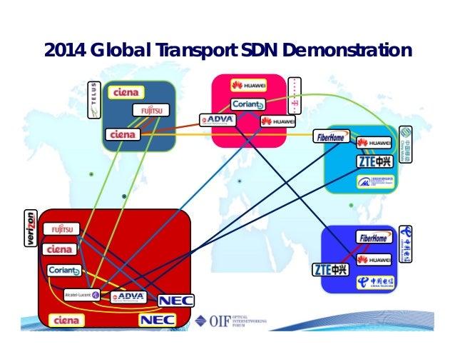 2014 Global Transport SDN Demonstration