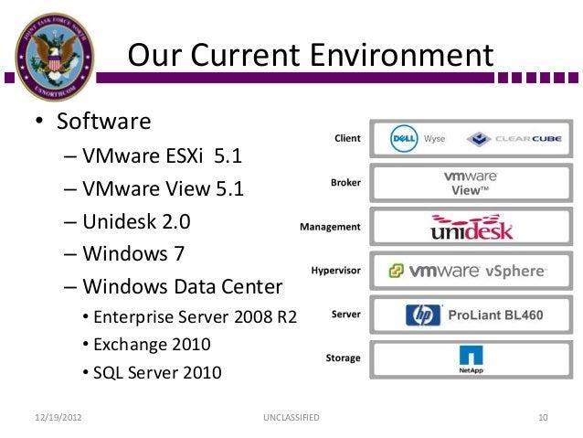 VMware View