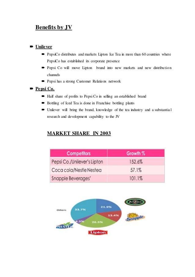 pepsico changchun joint venture View 319271134-pepsico-changchun-joint-venture-helpful-hintspdf from cis 123 at solusi university pepsico changchun joint venture: capital expenditure analysis.