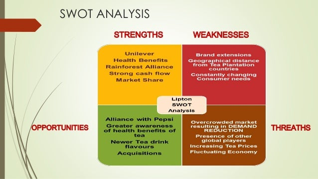 brand analysis imc analysis on lipton Arizona beverage usa, inc top notch we believe that conducting an industry analysis is a vital part of the decision lipton brand ranked number one.