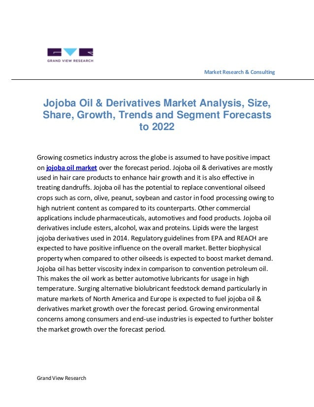 Financial derivatives research papers