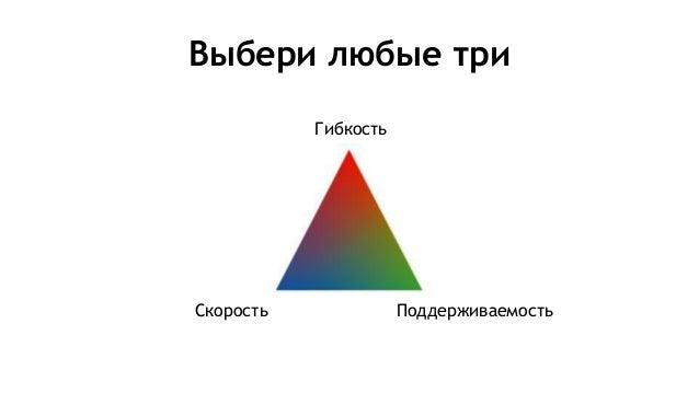 Выбери любые три Гибкость ПоддерживаемостьСкорость