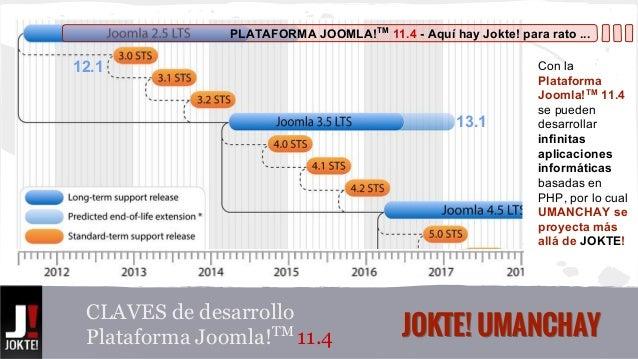 PLATAFORMA JOOMLA!TM 11.4 - Aquí hay Jokte! para rato ...  12.1  13.1  Con la  Plataforma  Joomla!TM 11.4  se pueden  desa...