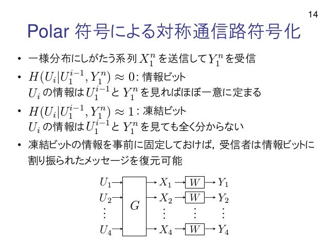 Polar符号および非対称通信路の符号化について