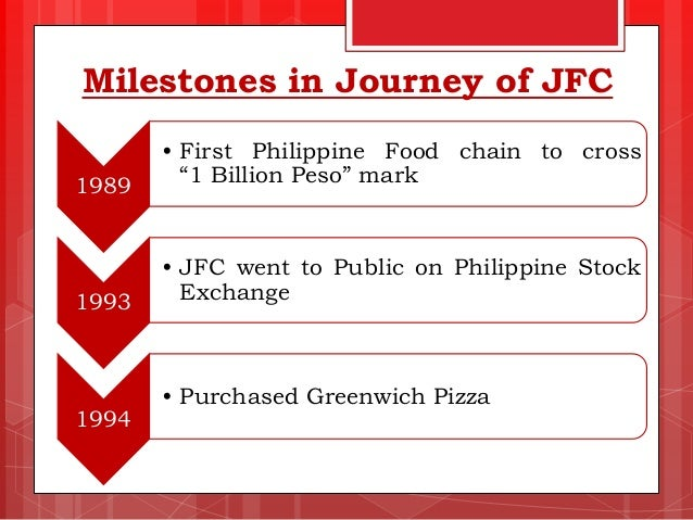 jollibee foods corporation recruitment process View arvin jessy del rosario's professional jollibee foods corporation - took the initiative to attract top talents through social media recruitment.