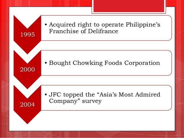 transnational management of jollibee food corporation essay Introduction jollibee foods corporation company background tony tan cacktiong founder of jollibee foods corporation tells a story about the success story of.