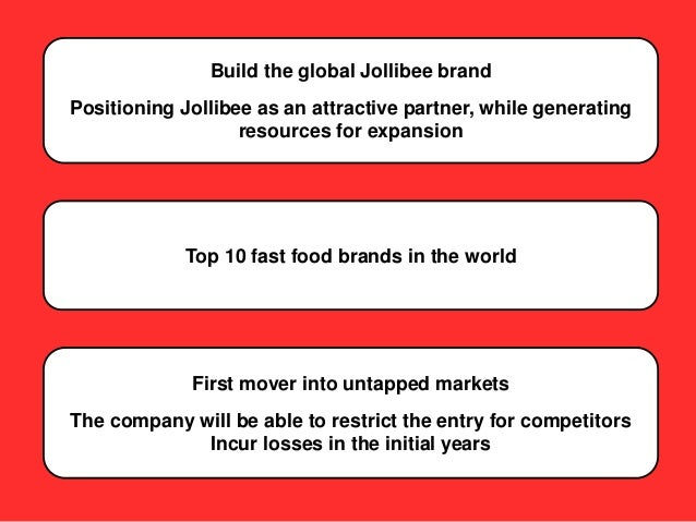 Jollibee food corporation a international expansion
