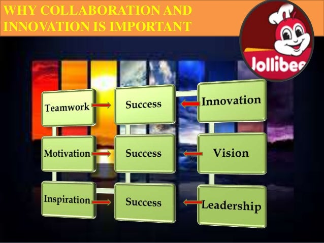 core value of jollibee Core competencies of jollibee  identify the different core values and competencies for global education and differentiate the issues on globalization 2 explain .