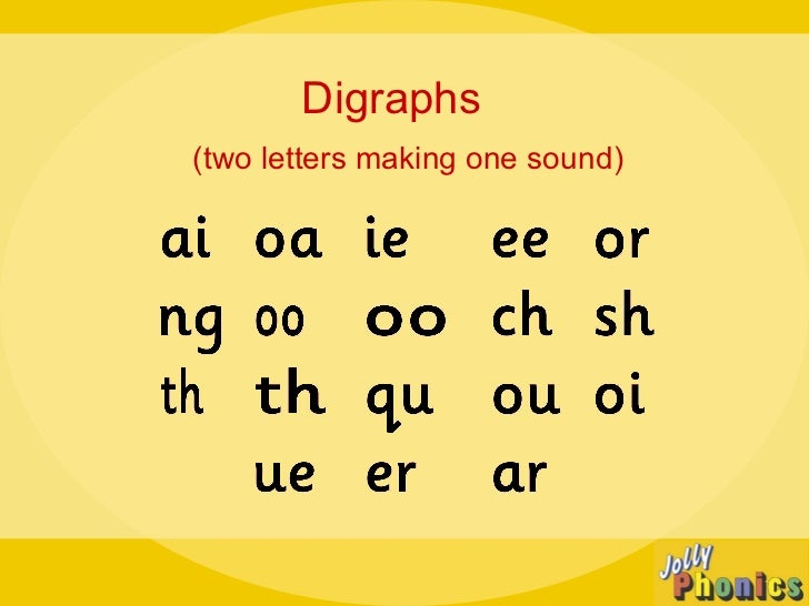 Jolly Phonics on Blending Sounds Worksheets