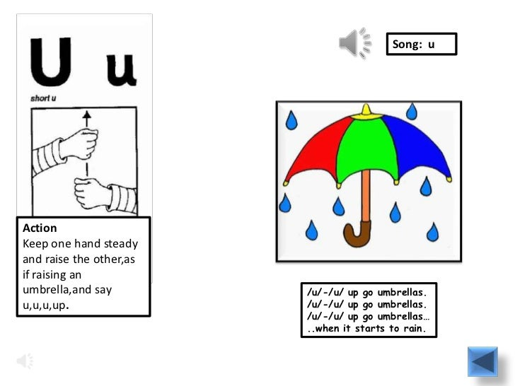 Free Worksheets letter b sound worksheets : Jolly phonics actions ppt