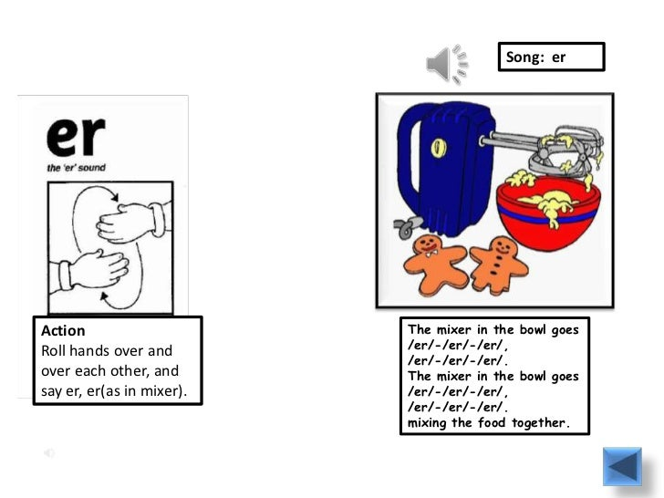 Jolly Phonics Actions Ppt on What To Write In Thank You Cards Writing