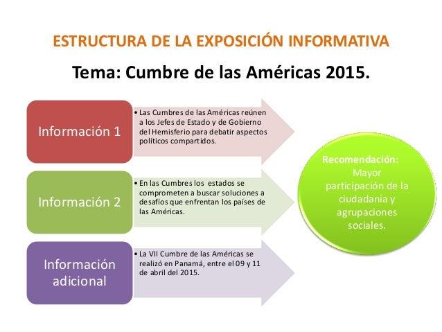 ESTRUCTURA DE LA EXPOSICIÓN INFORMATIVA Tema: Cumbre de las Américas 2015. •Las Cumbres de las Américas reúnen a los Jefes...