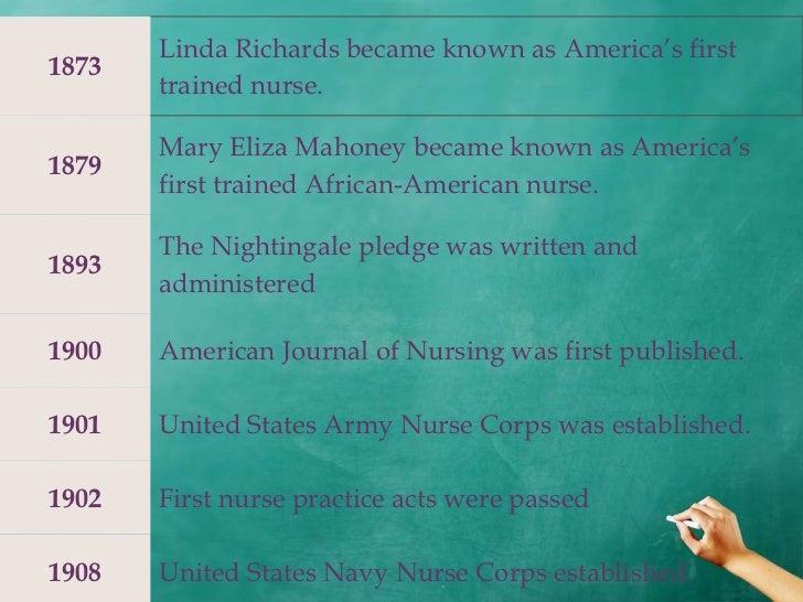 Essays historical nursing