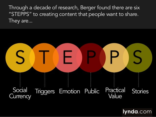 """Through a decade of research, Berger found there are six """"STEPPS"""" to creating content that people want to share. They are...."""
