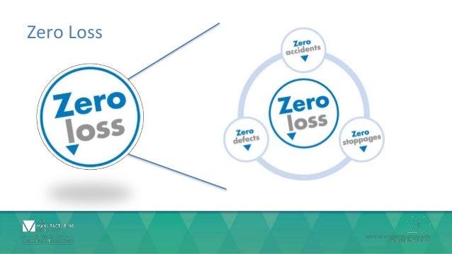 Future & Options - Zero Risk Option Strategies   Angel Broking