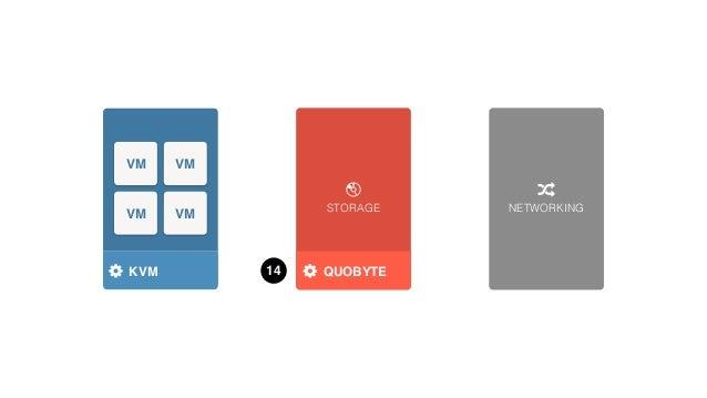 STORAGE NETWORKING HYPERVISOR VM VM VM VM KVM 16 SOLIDFIRE